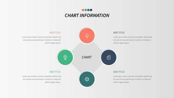 Infografica del ciclo economico con 4 passaggi a forma di diamante