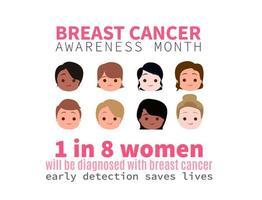 Mese di consapevolezza del cancro al seno infografica con teste di donne vettore