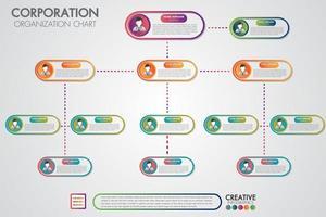Modello di organigramma aziendale con icone di uomini d'affari