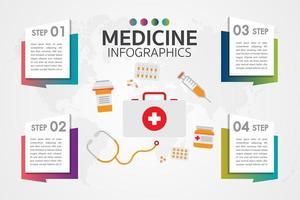 Medicina farmacia infografica imposta assistenza sanitaria e ricerca medica