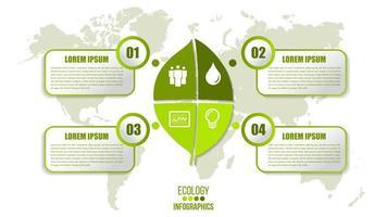 Infografica ecologia con foglia e mappa del mondo vettore