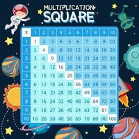 Una scena spaziale quadrata di moltiplicazione matematica