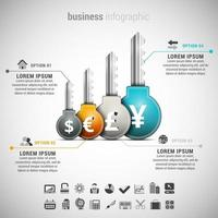 chiavi per infografica attività commerciale