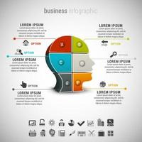 diverse parti della testa infografica