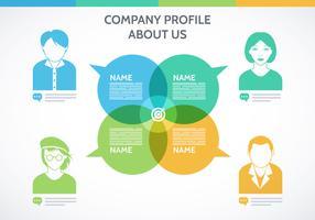 Vettore del modello di profilo dell'azienda
