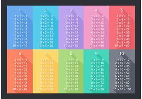 Vettore di tabella di moltiplicazione piatta gratis