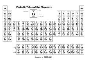 Tavola periodica degli elementi vettore