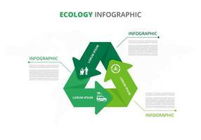 Modello di infografica ecologia vettoriale