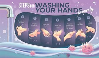 poster con passaggi per lavarsi le mani correttamente vettore