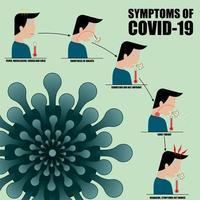 sintomi di covid-19 poster vettore