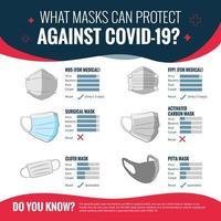 poster guida maschera covid-19 vettore