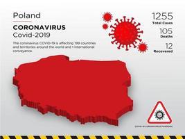 mappa del paese colpita dalla polonia del coronavirus vettore