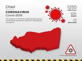 mappa del paese colpita dal ciad della diffusione del coronavirus