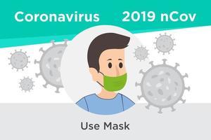 utilizzare la maschera per prevenire il poster del promemoria coronavirus