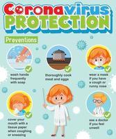 infografica di protezione antivirus covid-19