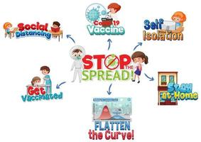 badge di metodi di prevenzione covid-19