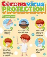 infografica di protezione virus corona