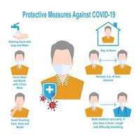 diagramma che mostra le misure di protezione contro covid-19